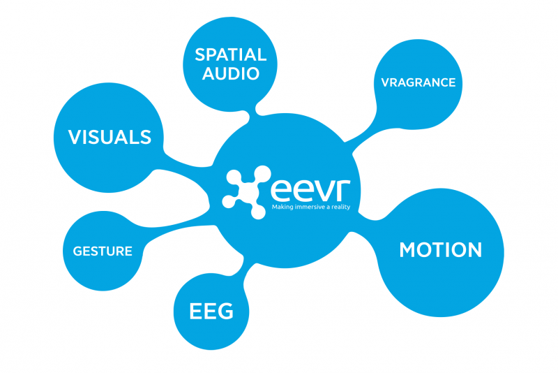 EEVR GRAPHIC SIMPLE